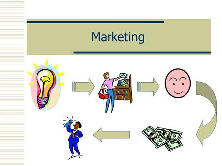 Marketing. Today…  What is a market?  What is marketing?  Role of Marketing  Marketing Objectives  Marketing Activities.