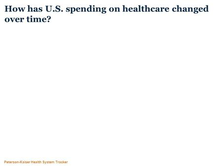 Peterson-Kaiser Health System Tracker How has U.S. spending on healthcare changed over time?
