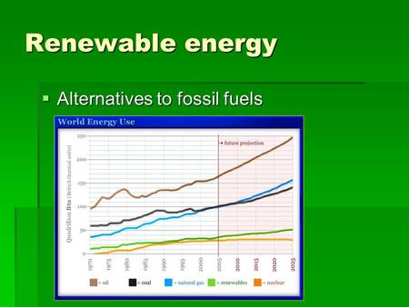 Renewable energy  Alternatives to fossil fuels. Which countries consume the most energy? think: How much more energy do Americans use than Chinese?