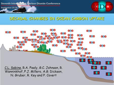 DECADAL CHANGES IN OCEAN CARBON UPTAKE C.L. Sabine, R.A. Feely, G.C. Johnson, R. Wanninkhof, F.J. Millero, A.G. Dickson, N. Gruber, R. Key and P. Covert.