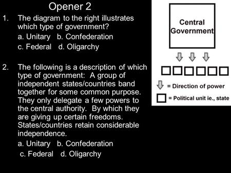 Opener 2 1.The diagram to the right illustrates which type of government? a. Unitary b. Confederation c. Federal d. Oligarchy 2.The following is a description.