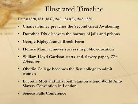 Illustrated Timeline Dates: 1820, 1831,1837, 1840, 1841(2), 1848, 1850