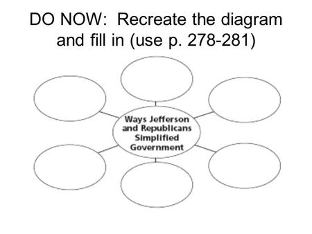DO NOW: Recreate the diagram and fill in (use p )