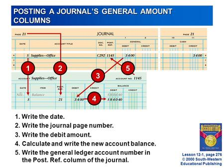 © 2000 South-Western Educational Publishing POSTING A JOURNAL'S GENERAL AMOUNT COLUMNS 3.Write the debit amount. 1. Write the date. 4.Calculate and write.