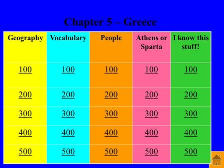 Chapter 5 – Greece GeographyVocabularyPeopleAthens or Sparta I know this stuff! 100 200 300 400 500.