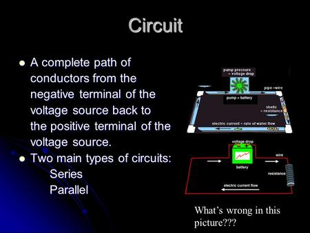Circuit A complete path of conductors from the