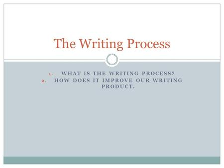 What is the writing process? How does it improve our writing product.