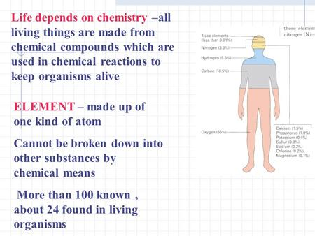 Life depends on chemistry –all living things are made from chemical compounds which are used in chemical reactions to keep organisms alive ELEMENT – made.