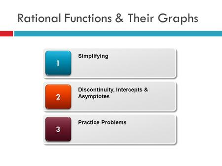 Rational Functions & Their Graphs