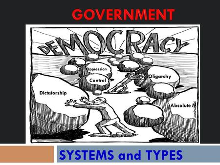 SYSTEMS and TYPES Dictatorship Absolute M Oligarchy Oppressio Oppression Control.