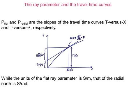 The ray parameter and the travel-time curves P flat and P radial are the slopes of the travel time curves T-versus-X and T-versus- , respectively. While.