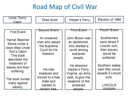 Road Map of Civil War Uncle Tom's Cabin Harper's Ferry Dred Scott Election of 1860 First Event Harriet Beecher Stowe wrote a book titled Uncle Tom's Cabin.
