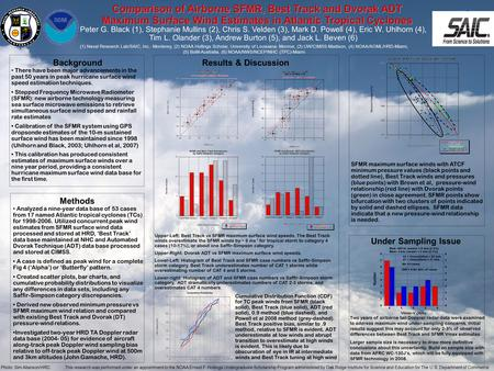 Comparison of Airborne SFMR, Best Track and Dvorak ADT Maximum Surface Wind Estimates in Atlantic Tropical Cyclones Peter G. Black (1), Stephanie Mullins.