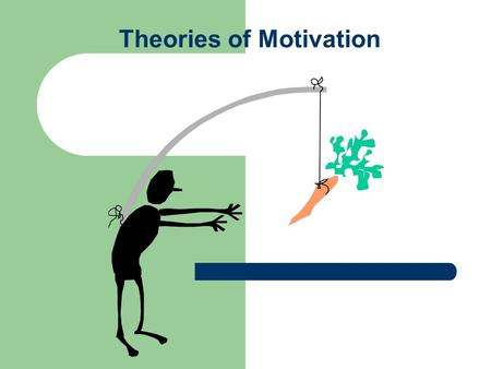 Theories of Motivation. Hope Scale Hope: Overall perception that one's goals can be met. 2 Necessary Components – Agency: The willpower or energy to get.