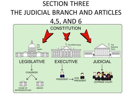 SECTION THREE THE JUDICIAL BRANCH AND ARTICLES 4,5, AND 6