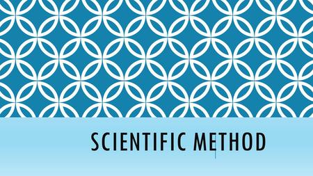 SCIENTIFIC METHOD. 15 sec to get in groups of 4 Use whiteboards to write scientific method 10 min Look at other boards, add to your whiteboard if need.