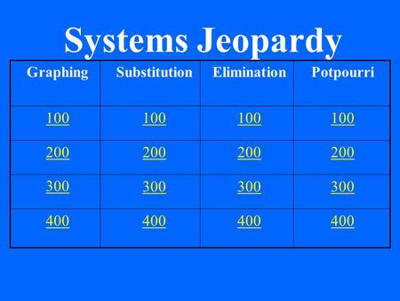Systems Jeopardy 400 300 200 100 PotpourriEliminationSubstitutionGraphing.