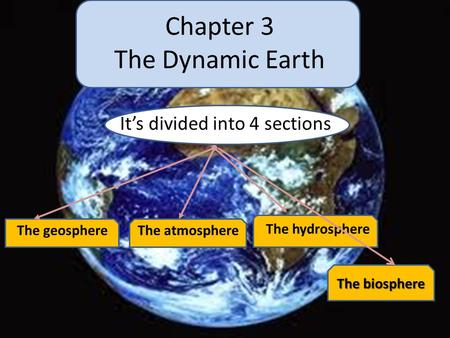 Chapter 3 The Dynamic Earth It's divided into 4 sections The geosphereThe atmosphere The hydrosphere The biosphere.