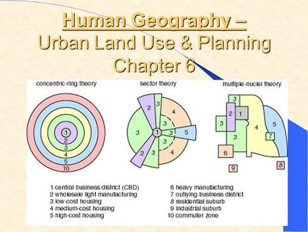 Human Geography – Urban Land Use & Planning Chapter 6