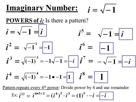 Imaginary Number: POWERS of i: Is there a pattern?