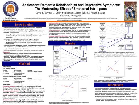 Adolescent Romantic Relationships and Depressive Symptoms: The Moderating Effect of Emotional Intelligence Introduction David E. Szwedo