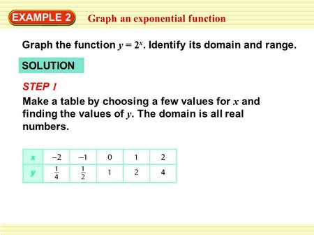 EXAMPLE 2 Graph an exponential function Graph the function y = 2 x. Identify its domain and range. SOLUTION STEP 1 Make a table by choosing a few values.
