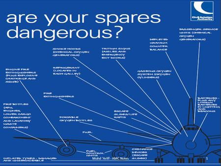 Transport Of Dangerous Goods By Air Ppt Video Online Download