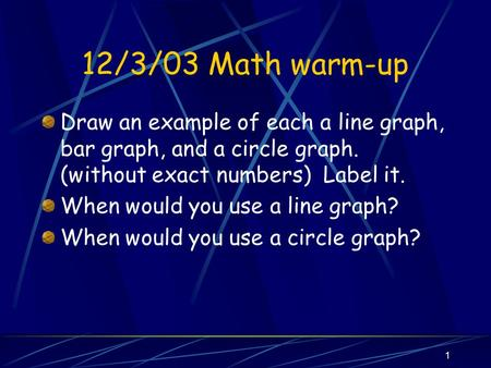 1 12/3/03 Math warm-up Draw an example of each a line graph, bar graph, and a circle graph. (without exact numbers) Label it. When would you use a line.