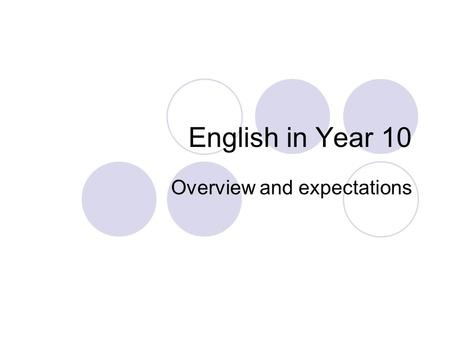 English in Year 10 Overview and expectations. Tiers and Setting Pupils are set in Year 10; There are 3 'bands' (X, Y or Z) and students are split into.