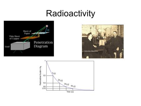 Radioactivity. Henri Becquerel In 1896, Becquerel observed that uranium compounds emitted a penetrating radiation that passed through paper and affected.