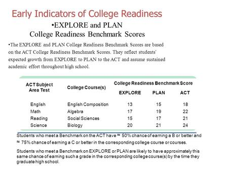 EXPLORE and PLAN College Readiness Benchmark Scores The EXPLORE and PLAN College Readiness Benchmark Scores are based on the ACT College Readiness Benchmark.