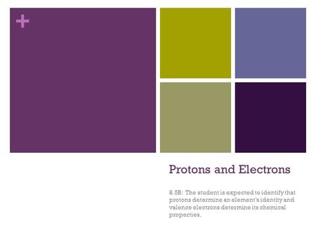 + Protons and Electrons 8.5B: The student is expected to identify that protons determine an element's identity and valence electrons determine its chemical.