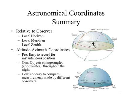 Astronomical Coordinates Summary