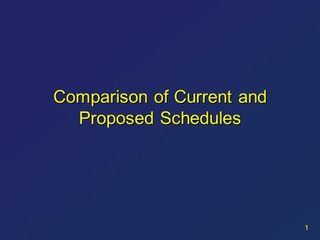 Comparison of Current and Proposed Schedules 1. Grade 6 Schedule PeriodCourse 1Core: English, Mathematics, Science, U.S. History, Reading 2 3 4 5 6Health.
