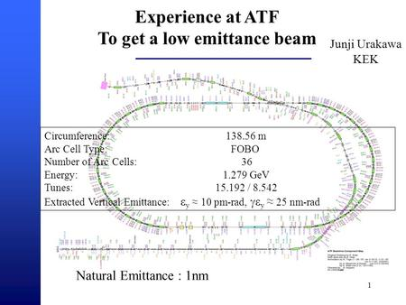 1 Experience at ATF To get a low emittance beam Junji Urakawa KEK Circumference: 138.56 m Arc Cell Type: FOBO Number of Arc Cells: 36 Energy: 1.279 GeV.