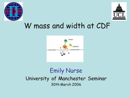 W mass and width at CDF Emily Nurse University of Manchester Seminar 30th March 2006.