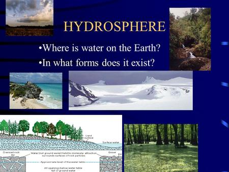 HYDROSPHERE Where is water on the Earth? In what forms does it exist?