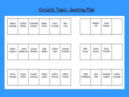 Circuits Topic- Seating Plan. Electric Circuits Level 4Level 5Level 6 Use circuit components to construct a series circuit Describe how a torch circuit.