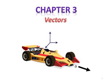 1. 2 3.1Coordinate Systems 3.2Vector and Scalar quantities 3.3Some Properties of Vectors 3.4Components of vectors and Unit vectors.