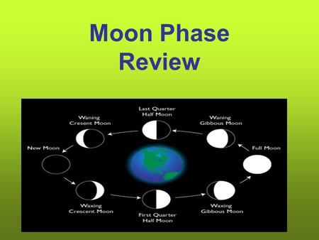 What Moon Phase Would You Think Would Be At Position X On The Graph
