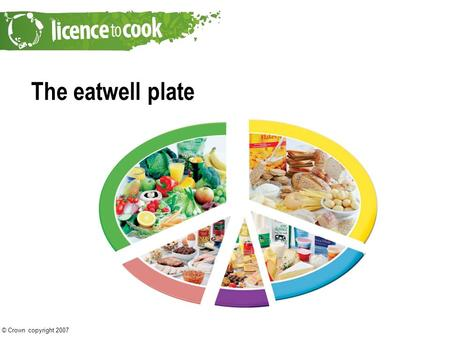 © Crown copyright 2007 The eatwell plate. © Crown copyright 2007 The Eatwell shows the balance and variety of different foods that make a healthy, balanced.