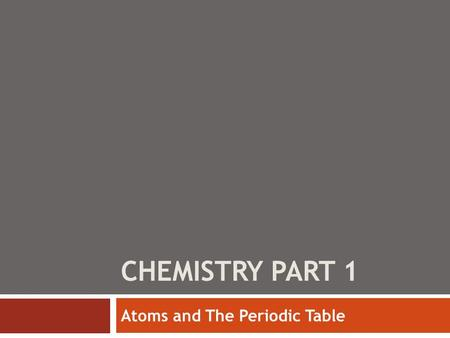 CHEMISTRY PART 1 Atoms and The Periodic Table. Definitions  Chemistry:  The study of the structure and properties of matter.  Element:  A substance.