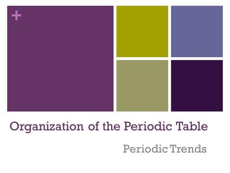 + Organization of the Periodic Table Periodic Trends.