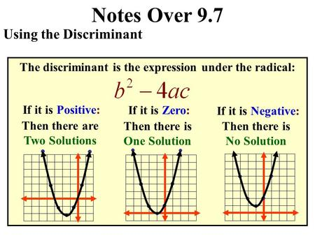 Notes Over 9.7 Using the Discriminant The discriminant is the expression under the radical: If it is Positive: Then there are Two Solutions If it is Zero: