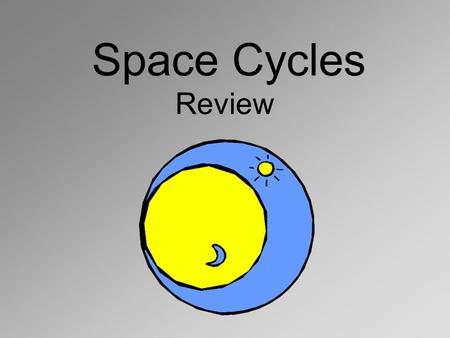 Space Cycles Review. Cycle # 1 Day  Night  Day  Night.