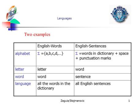Two examples English-Words English-Sentences alphabet S ={a,b,c,d,…}