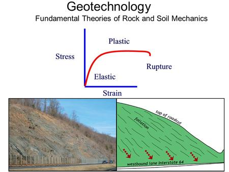 Geotechnology Fundamental Theories of Rock and Soil Mechanics.
