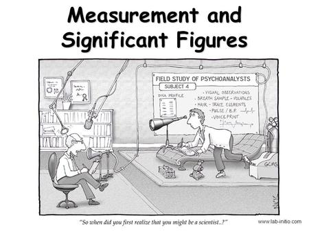 Measurement and Significant Figures www.lab-initio.com.