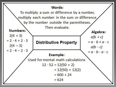  The Distributive Property states that multiplying a sum by a number gives the same result as multiplying each addend by the number and then adding the.