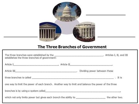 The Three Branches of Government The three branches were established by the ____________________________________. Articles I, II, and III establishes the.